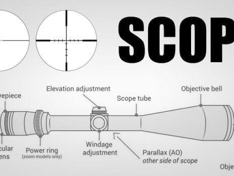 scopes and the numbers drawing