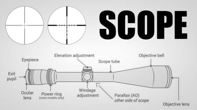 scope setup at jbbg